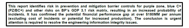 Cut from BP report