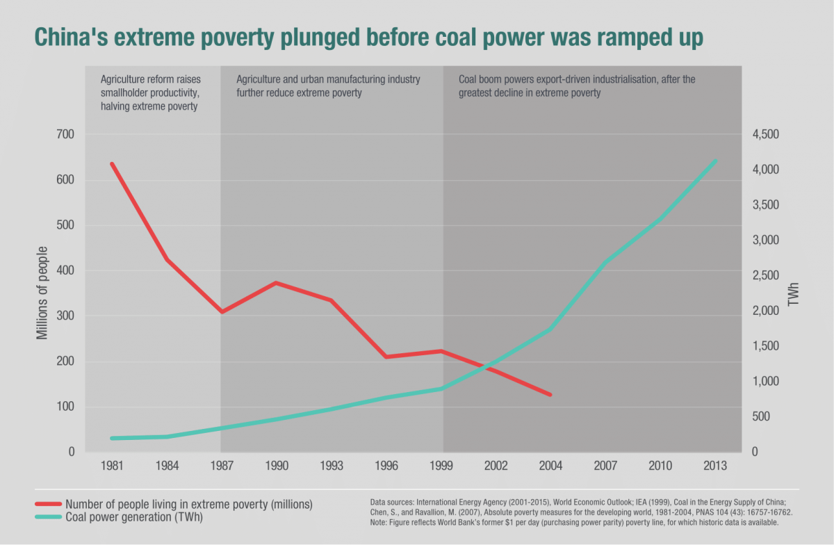 china_coal_and_poverty10-1